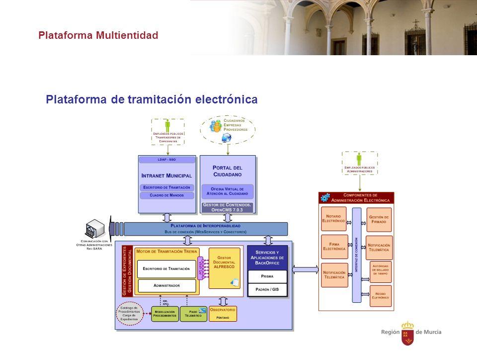 Plataforma de tramitación electrónica