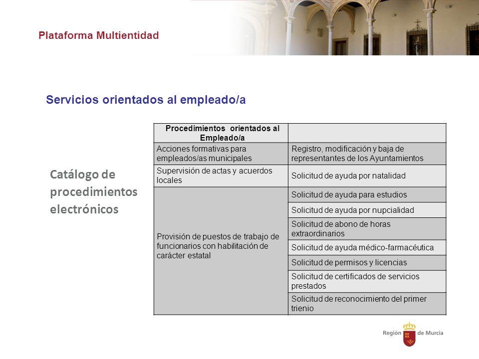 Procedimientos orientados al Empleado/a