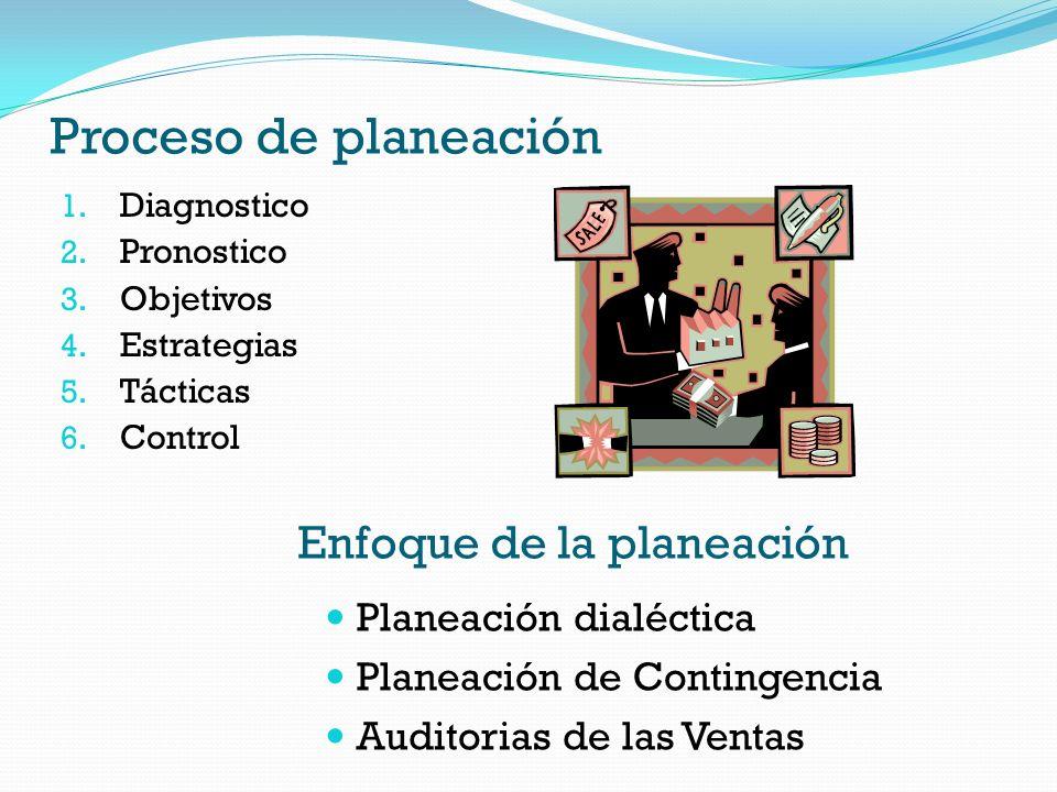 Proceso de planeación Enfoque de la planeación Planeación dialéctica