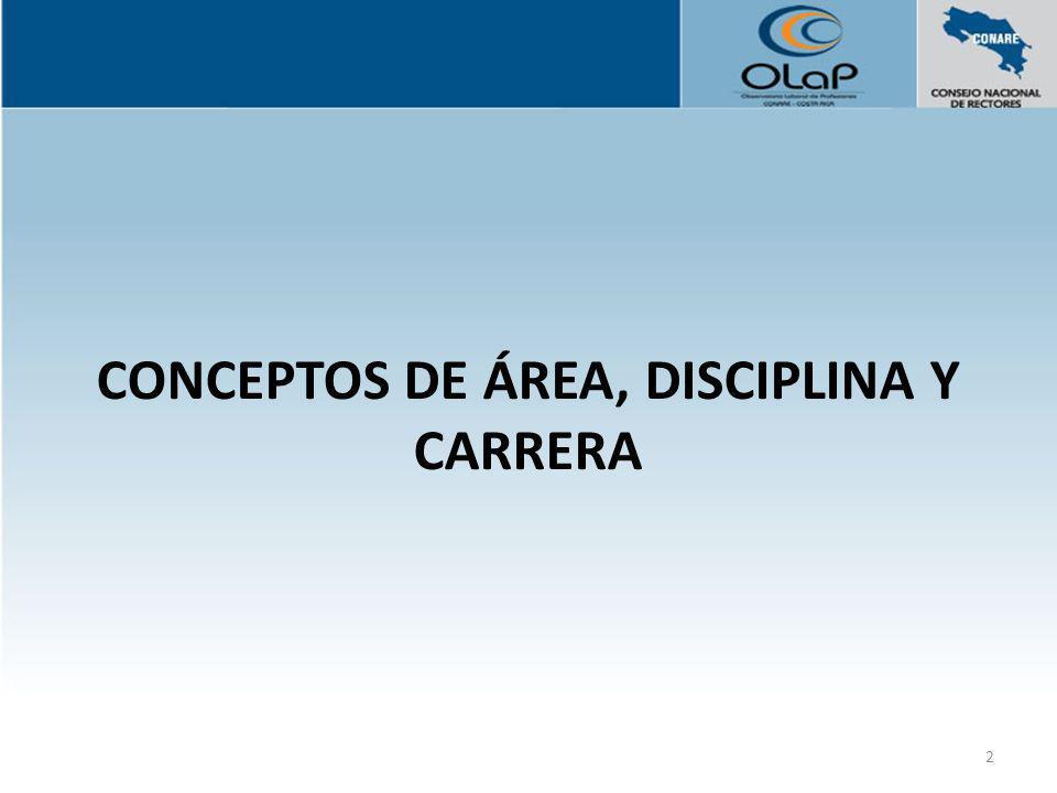 CONCEPTOS DE ÁREA, DISCIPLINA Y CARRERA