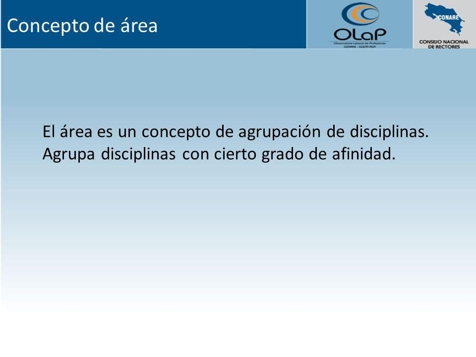 Concepto de área El área es un concepto de agrupación de disciplinas.