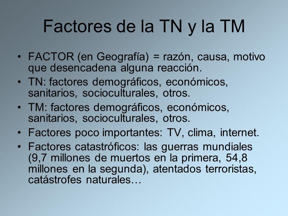 Factores de la TN y la TMFACTOR (en Geografía) = razón, causa, motivo que desencadena alguna reacción.