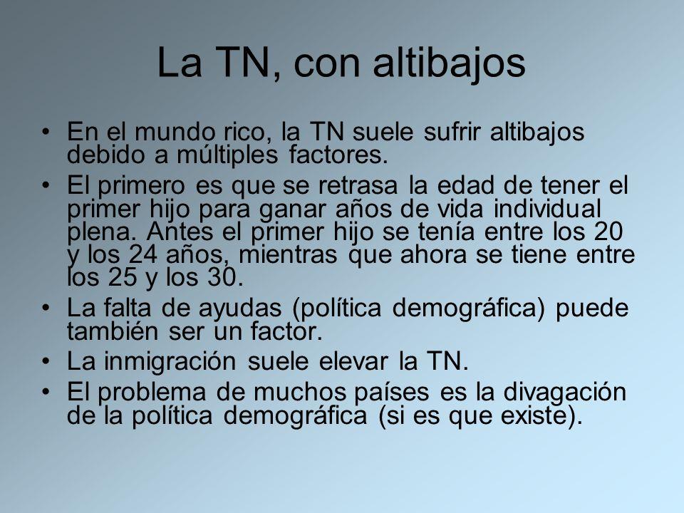 La TN, con altibajosEn el mundo rico, la TN suele sufrir altibajos debido a múltiples factores.