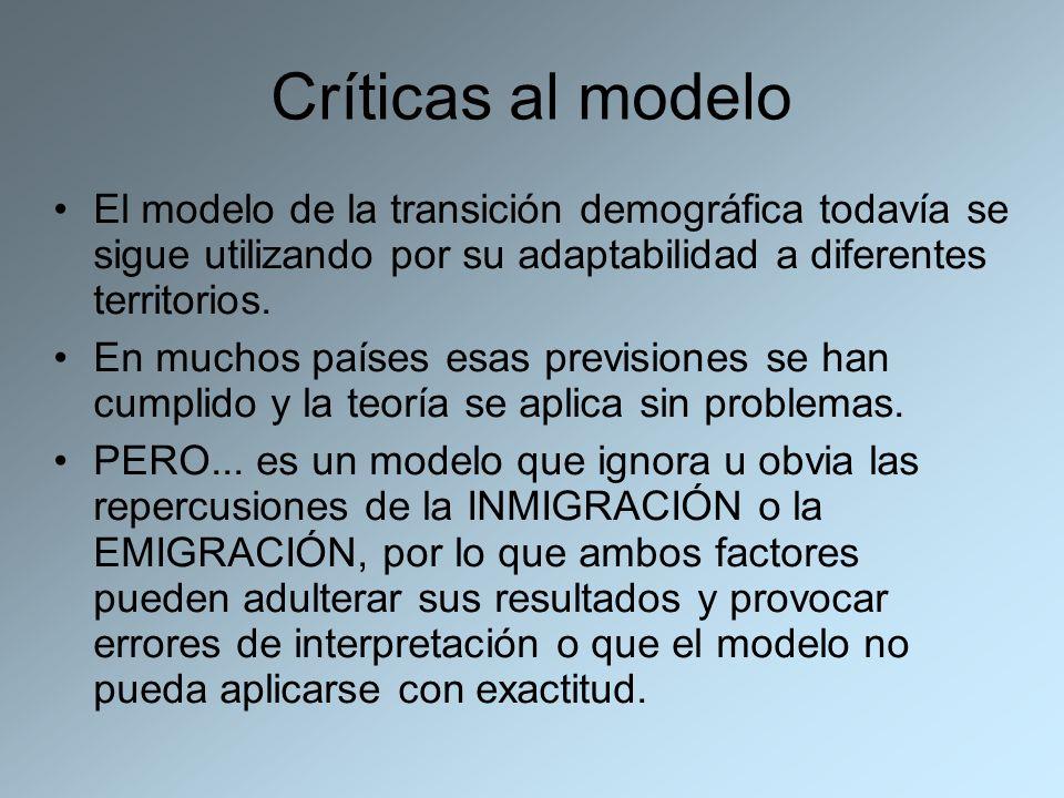 Críticas al modeloEl modelo de la transición demográfica todavía se sigue utilizando por su adaptabilidad a diferentes territorios.