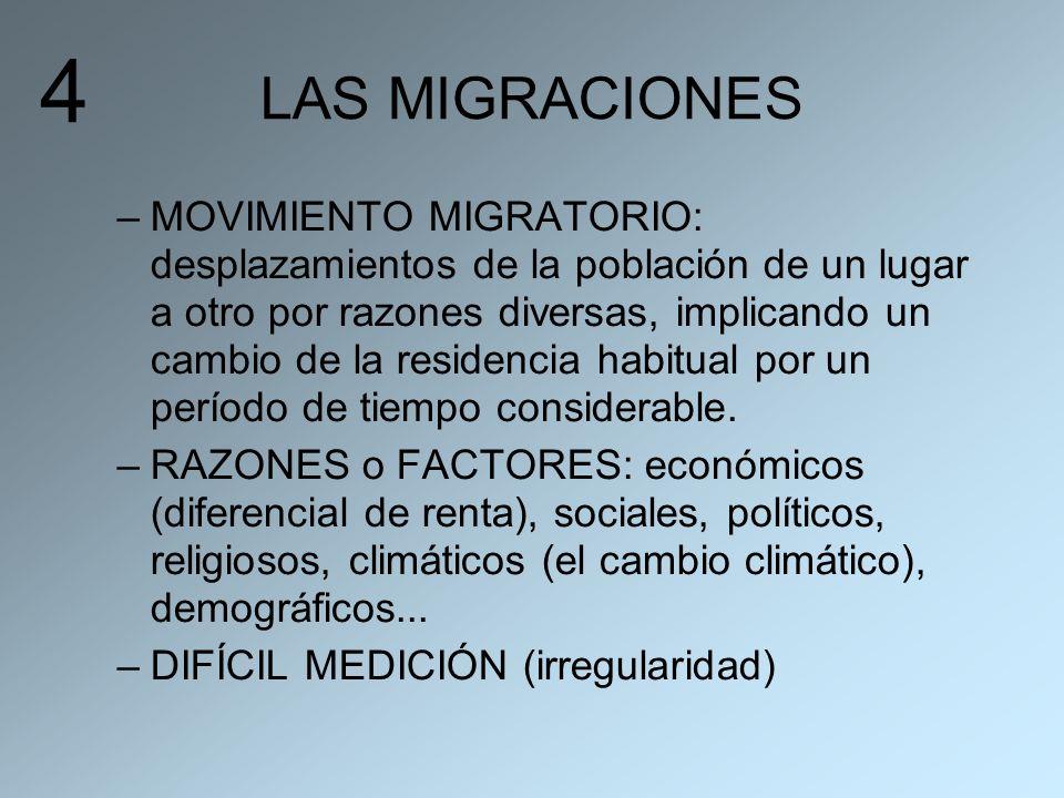 4LAS MIGRACIONES.