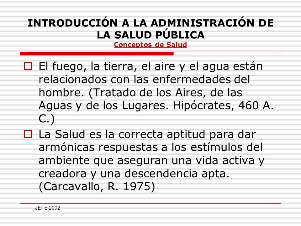 INTRODUCCIÓN A LA ADMINISTRACIÓN DE LA SALUD PÚBLICA Conceptos de Salud