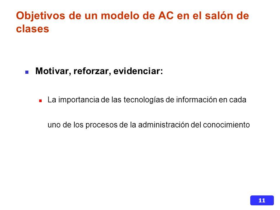 Objetivos de un modelo de AC en el salón de clases