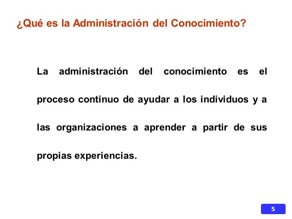 ¿Qué es la Administración del Conocimiento