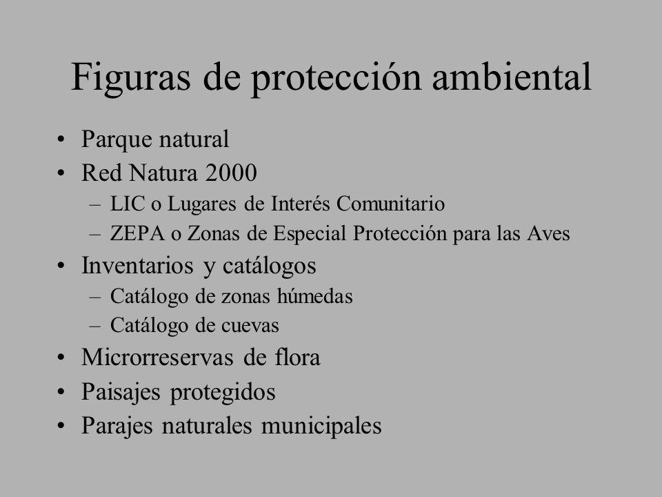 Figuras de protección ambiental
