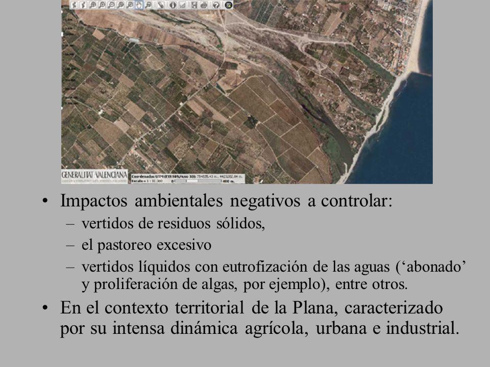 Impactos ambientales negativos a controlar: