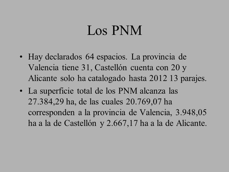 Los PNM Hay declarados 64 espacios. La provincia de Valencia tiene 31, Castellón cuenta con 20 y Alicante solo ha catalogado hasta 2012 13 parajes.