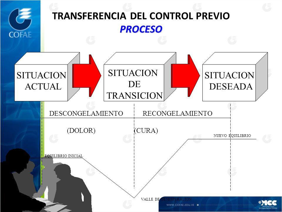 TRANSFERENCIA DEL CONTROL PREVIO PROCESO