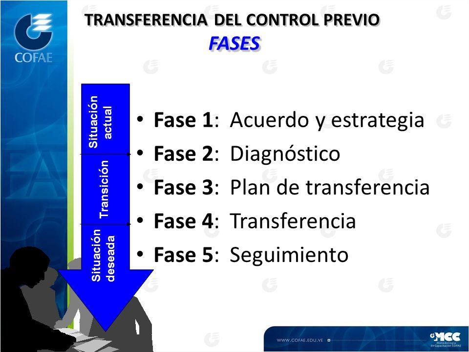 TRANSFERENCIA DEL CONTROL PREVIO FASES