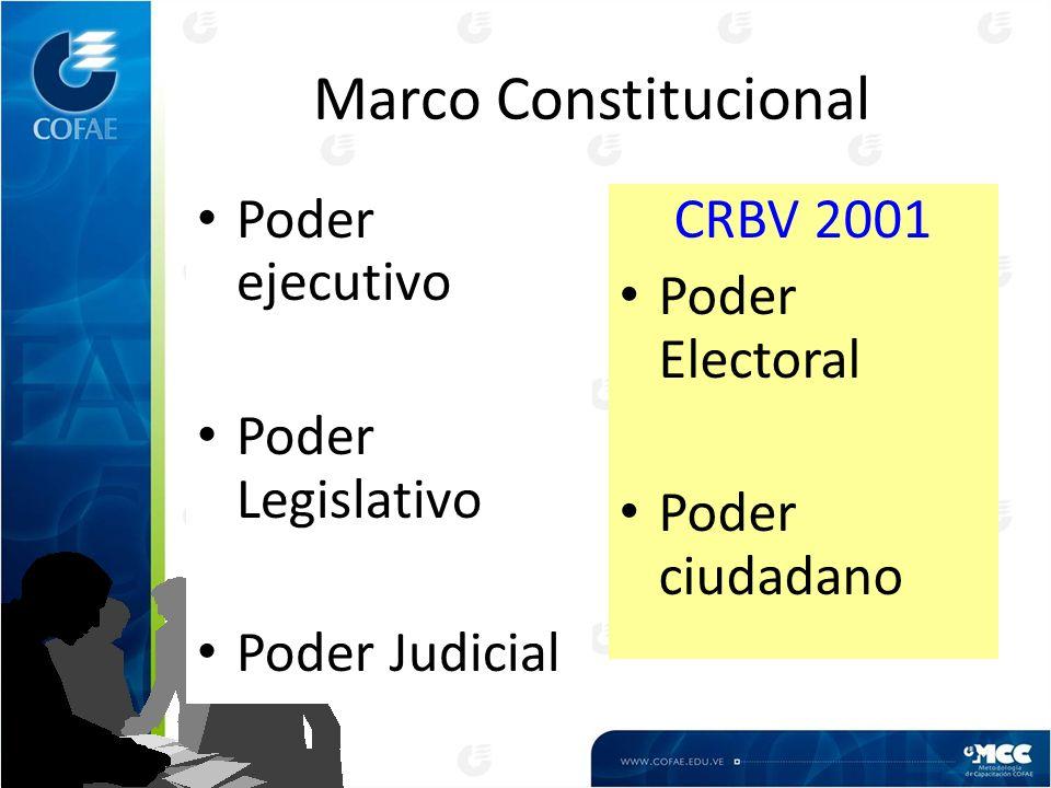 Marco Constitucional Poder ejecutivo Poder Legislativo Poder Judicial