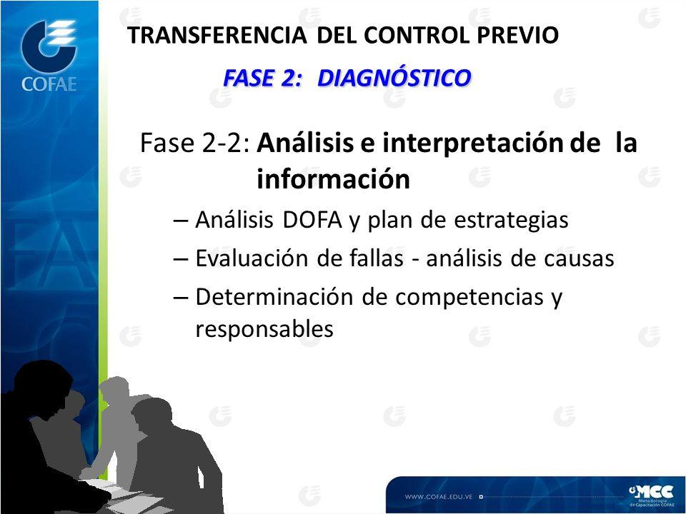 TRANSFERENCIA DEL CONTROL PREVIO FASE 2: DIAGNÓSTICO