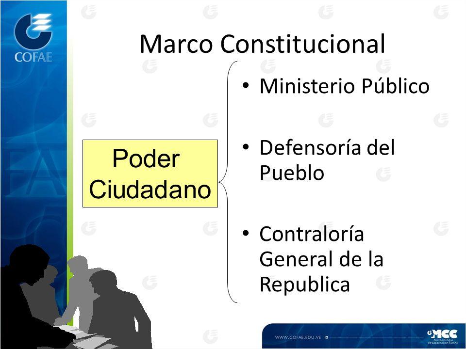 Marco Constitucional Poder Ciudadano Ministerio Público