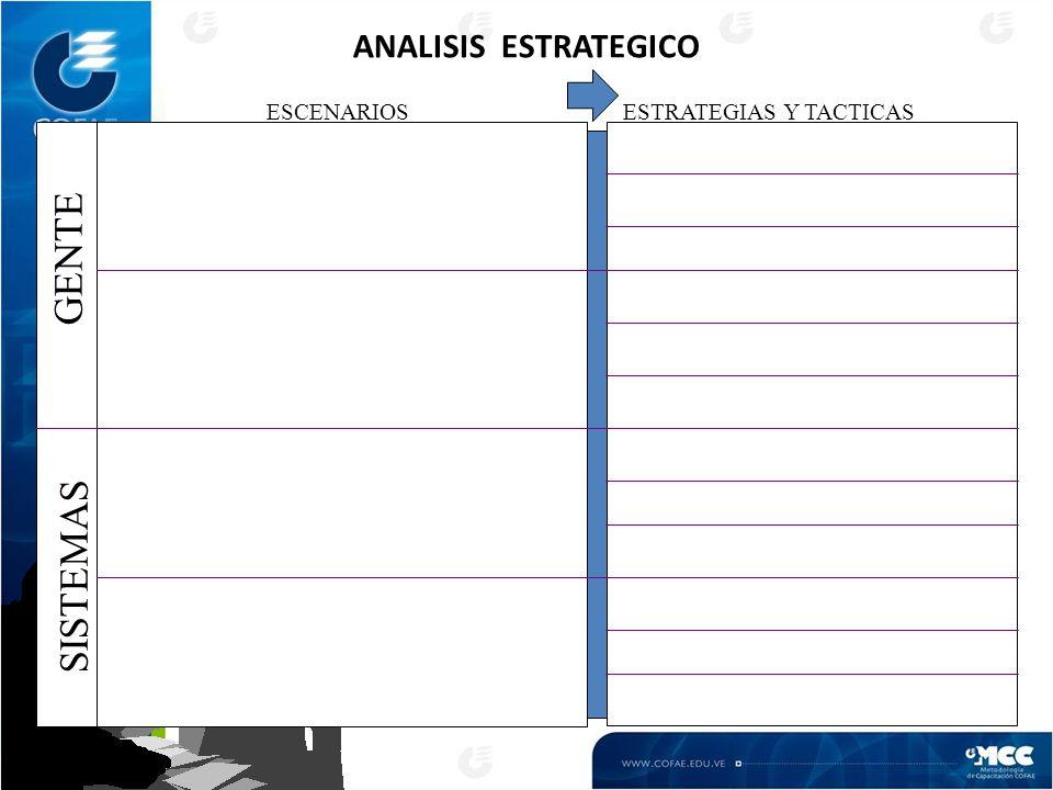 ANALISIS ESTRATEGICO GENTE ESCENARIOS ESTRATEGIAS Y TACTICAS SISTEMAS