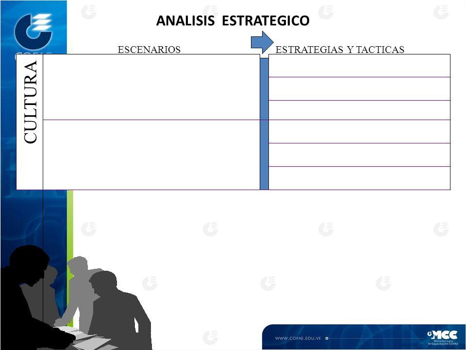 ANALISIS ESTRATEGICO ESCENARIOS ESTRATEGIAS Y TACTICAS CULTURA