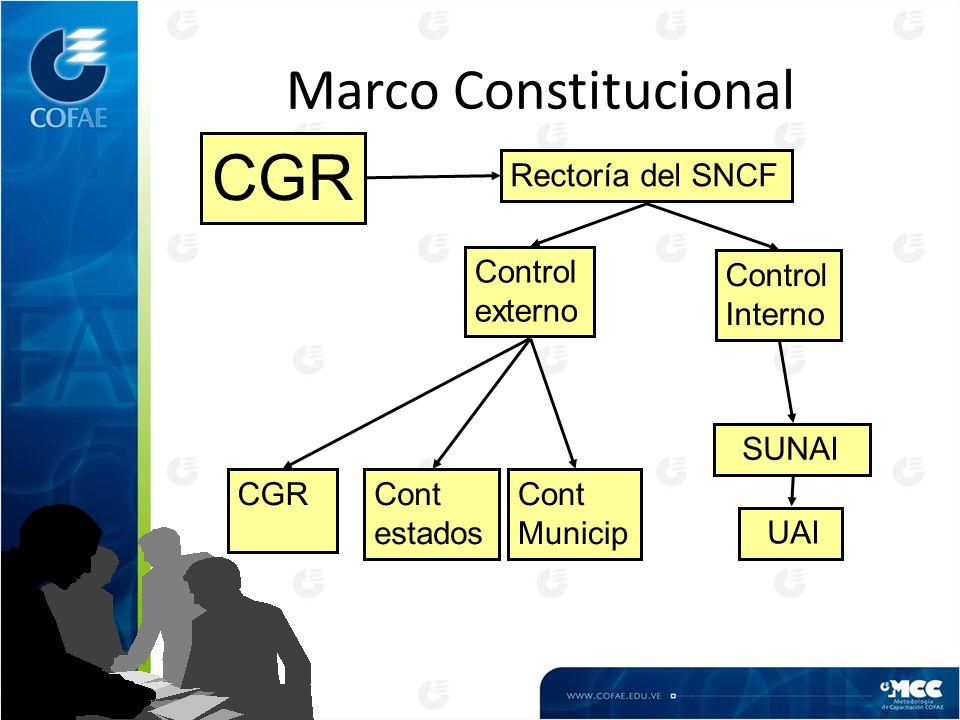CGR Marco Constitucional Rectoría del SNCF Control externo Cont