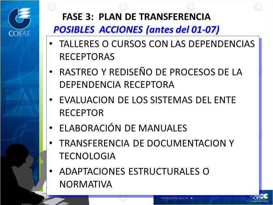 FASE 3: PLAN DE TRANSFERENCIA POSIBLES ACCIONES (antes del 01-07)