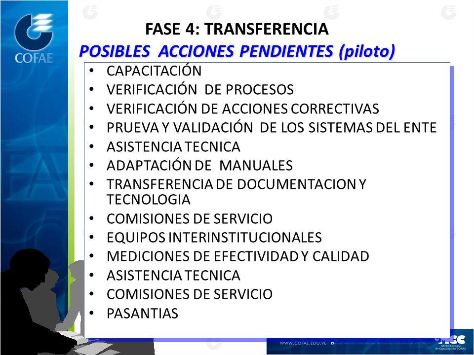 FASE 4: TRANSFERENCIA POSIBLES ACCIONES PENDIENTES (piloto)