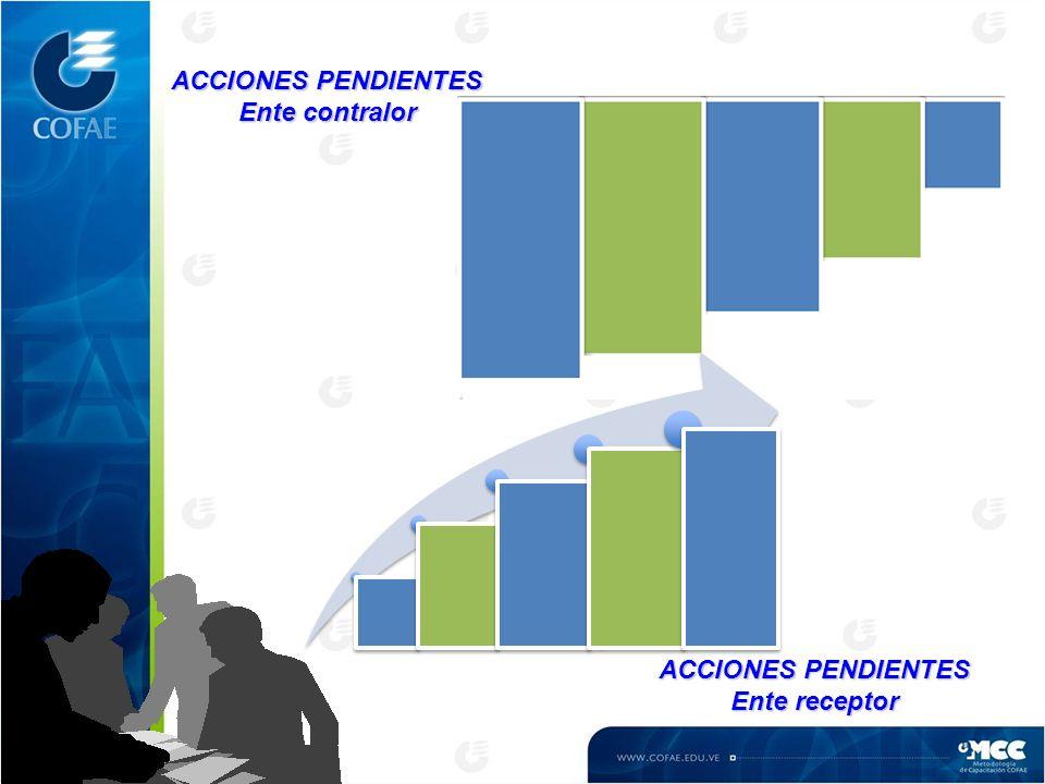 ACCIONES PENDIENTES Ente contralor ACCIONES PENDIENTES Ente receptor