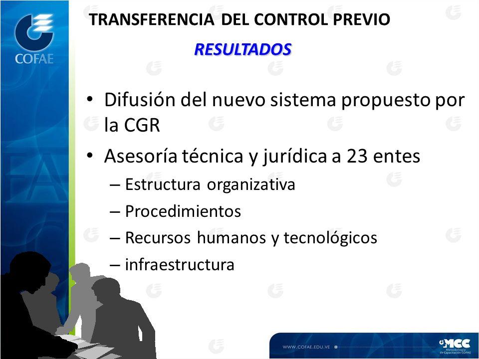 TRANSFERENCIA DEL CONTROL PREVIO RESULTADOS