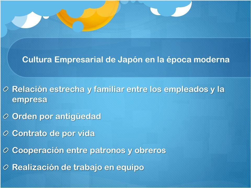 Cultura Empresarial de Japón en la época moderna