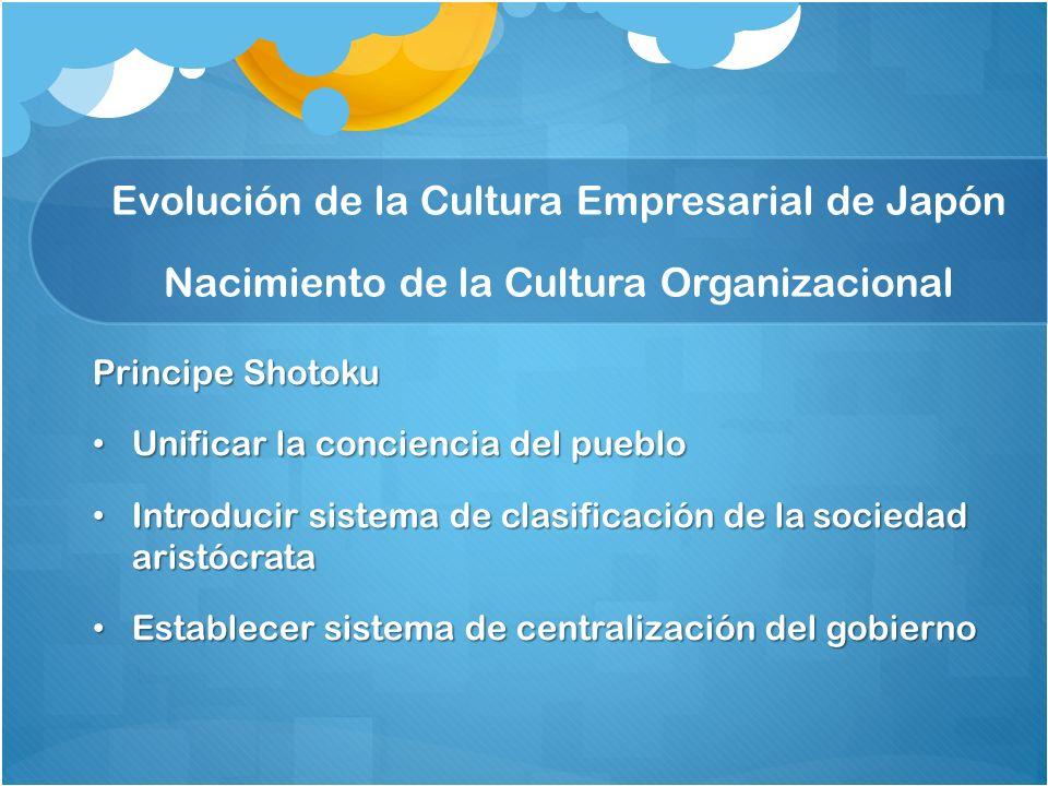 Evolución de la Cultura Empresarial de Japón Nacimiento de la Cultura Organizacional