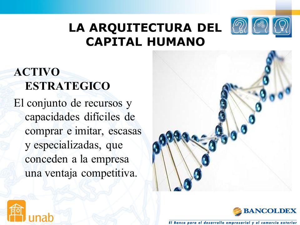 LA ARQUITECTURA DEL CAPITAL HUMANO