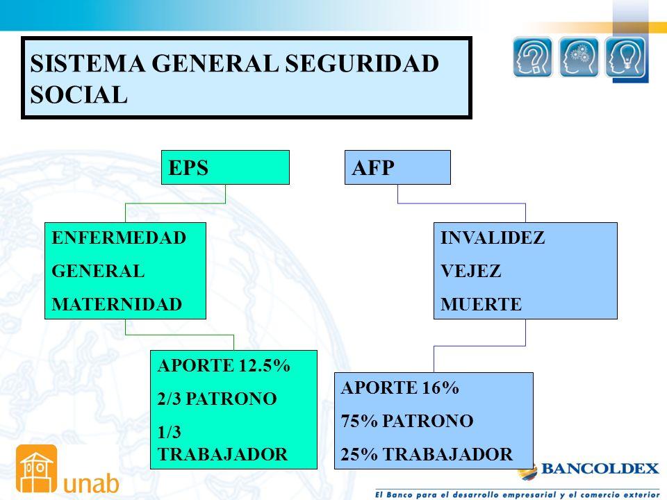 SISTEMA GENERAL SEGURIDAD SOCIAL