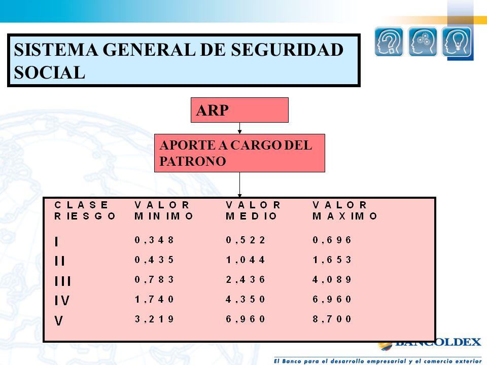 SISTEMA GENERAL DE SEGURIDAD SOCIAL