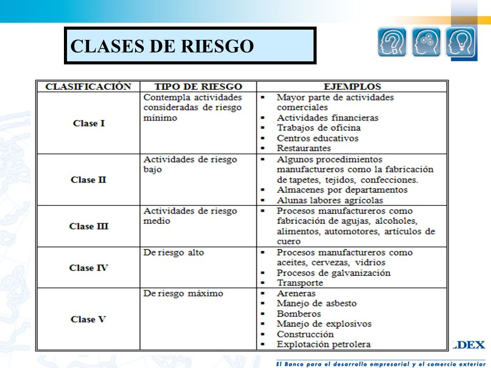 CLASES DE RIESGO