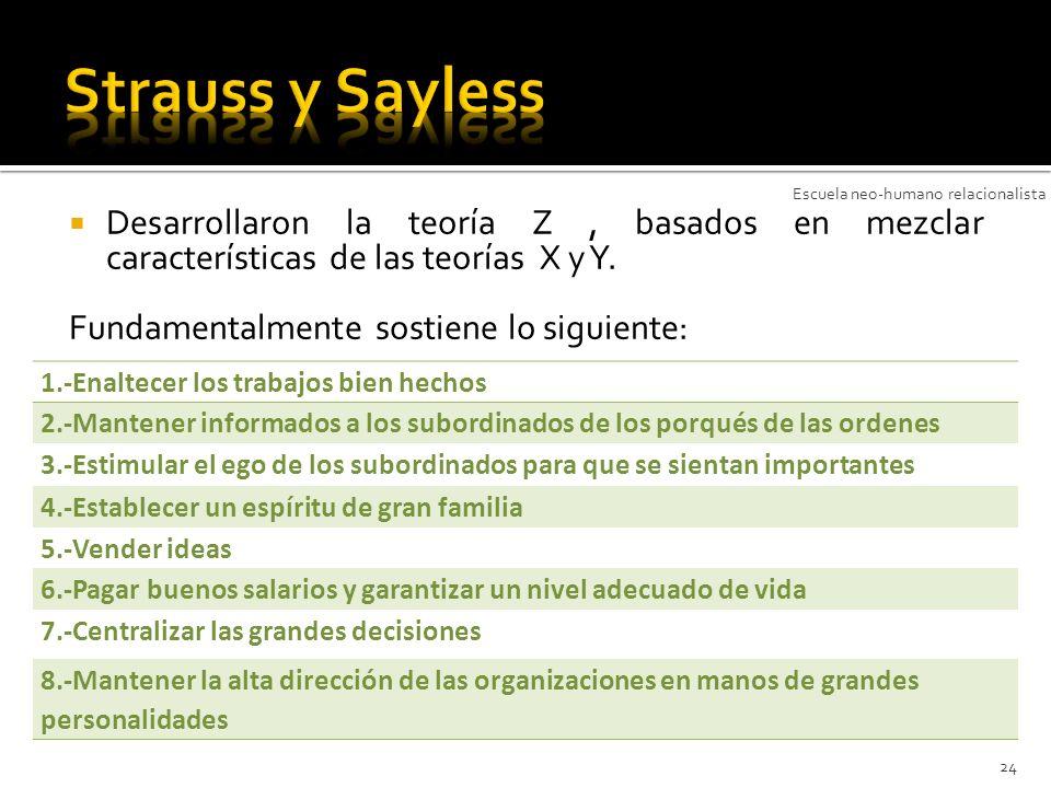 Strauss y Sayless Escuela neo-humano relacionalista. Desarrollaron la teoría Z , basados en mezclar características de las teorías X y Y.