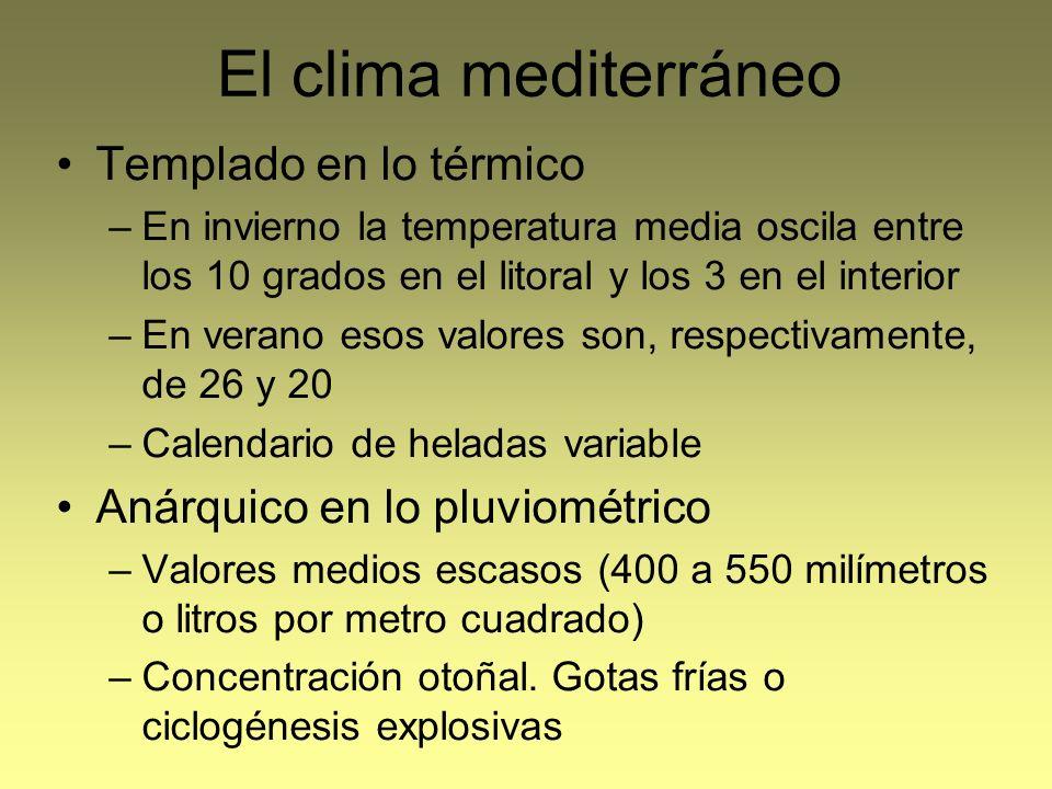El clima mediterráneo Templado en lo térmico