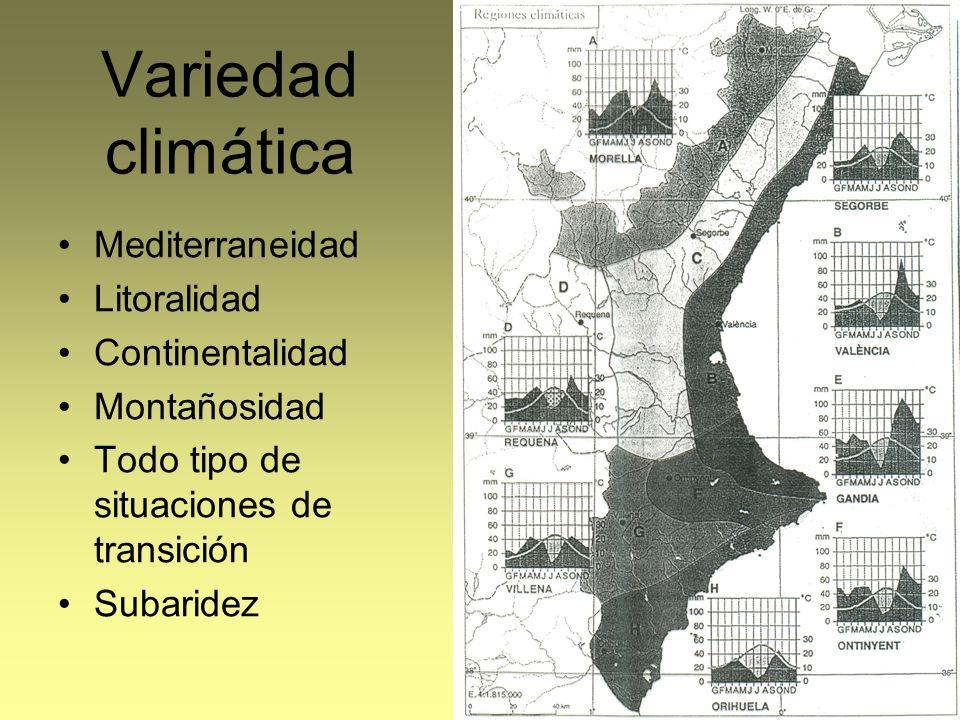 Variedad climática Mediterraneidad Litoralidad Continentalidad