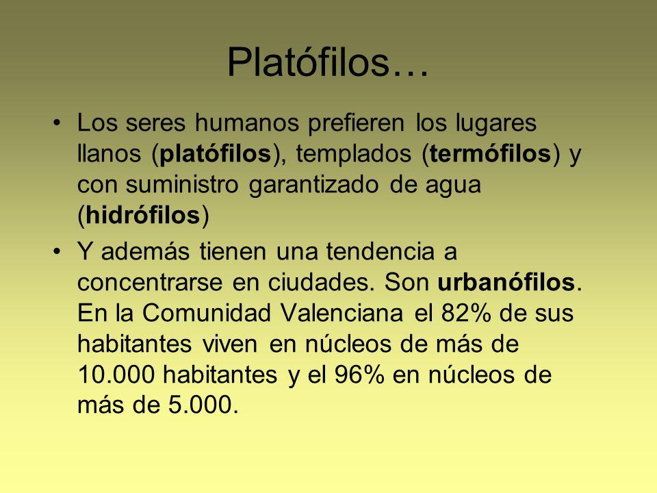Platófilos… Los seres humanos prefieren los lugares llanos (platófilos), templados (termófilos) y con suministro garantizado de agua (hidrófilos)