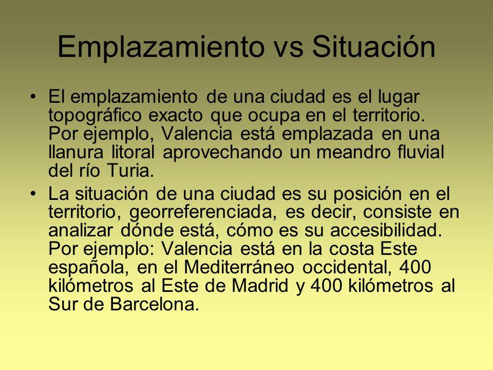 Emplazamiento vs Situación