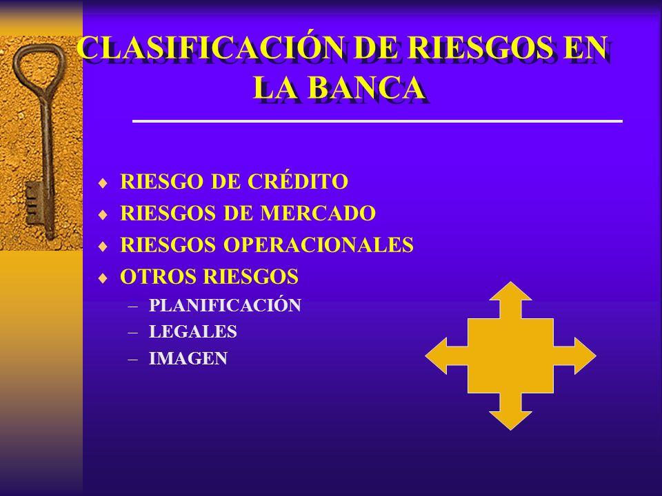 CLASIFICACIÓN DE RIESGOS EN LA BANCA