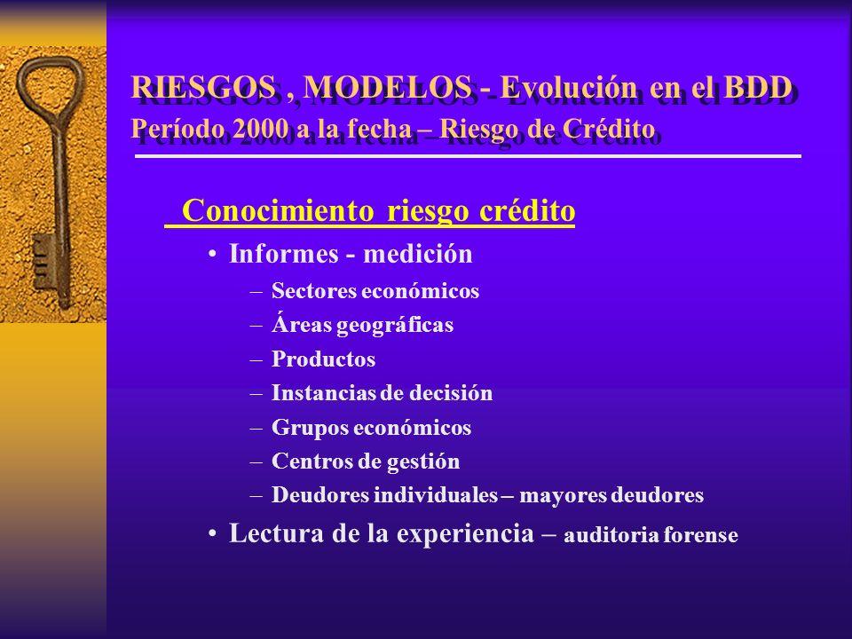 Conocimiento riesgo crédito