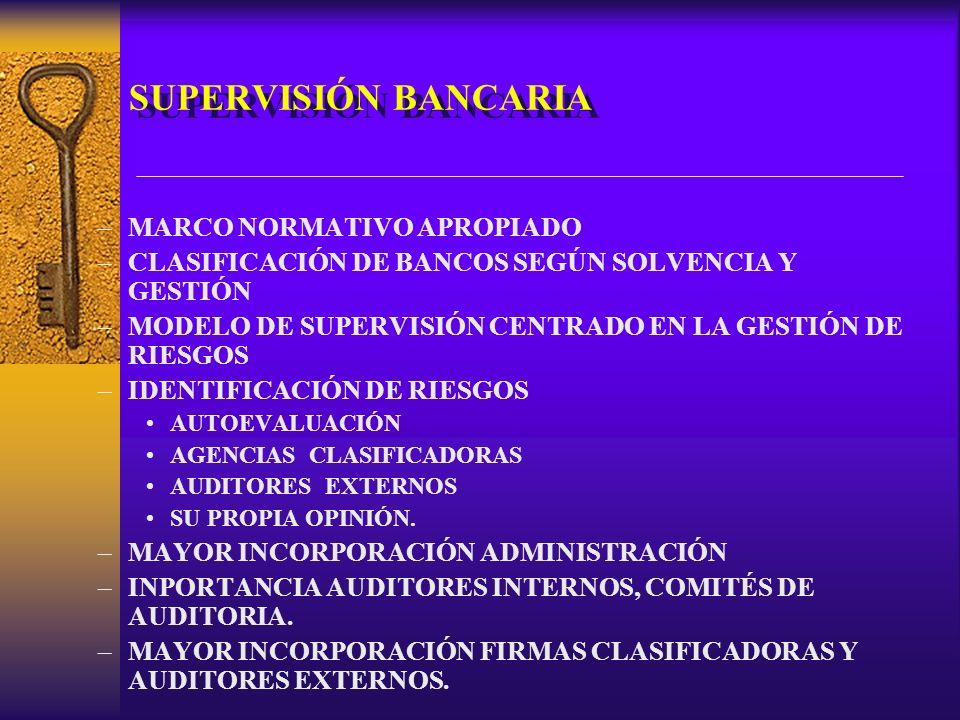 SUPERVISIÓN BANCARIA MARCO NORMATIVO APROPIADO