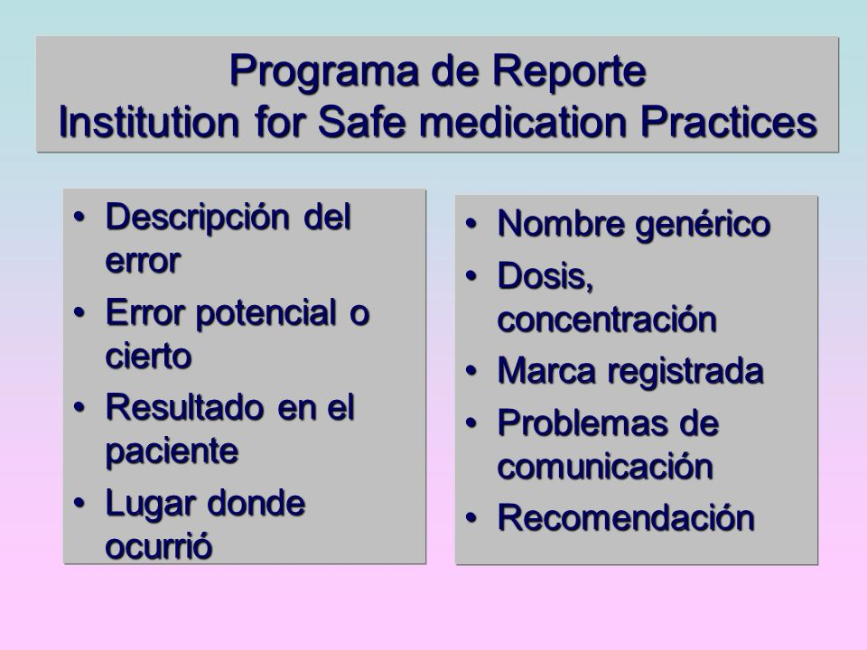Programa de Reporte Institution for Safe medication Practices