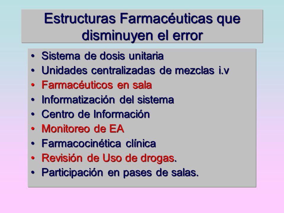 Estructuras Farmacéuticas que disminuyen el error