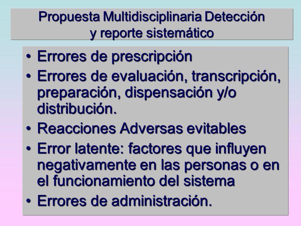 Propuesta Multidisciplinaria Detección y reporte sistemático
