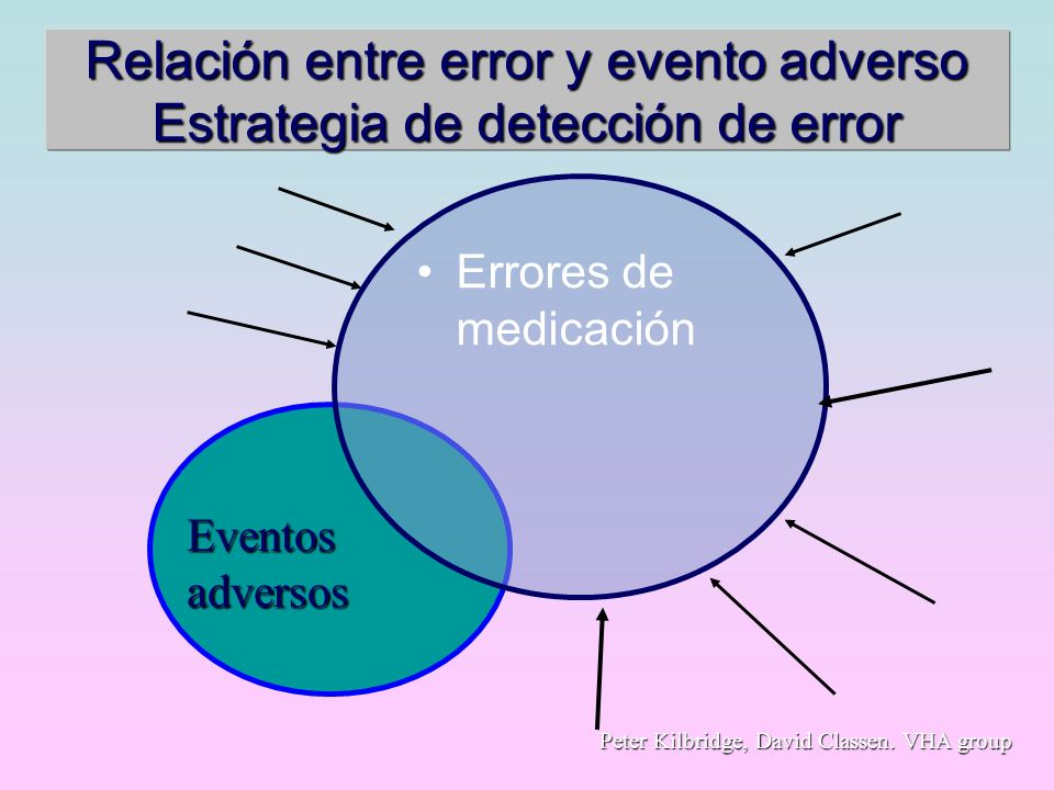 Relación entre error y evento adverso Estrategia de detección de error