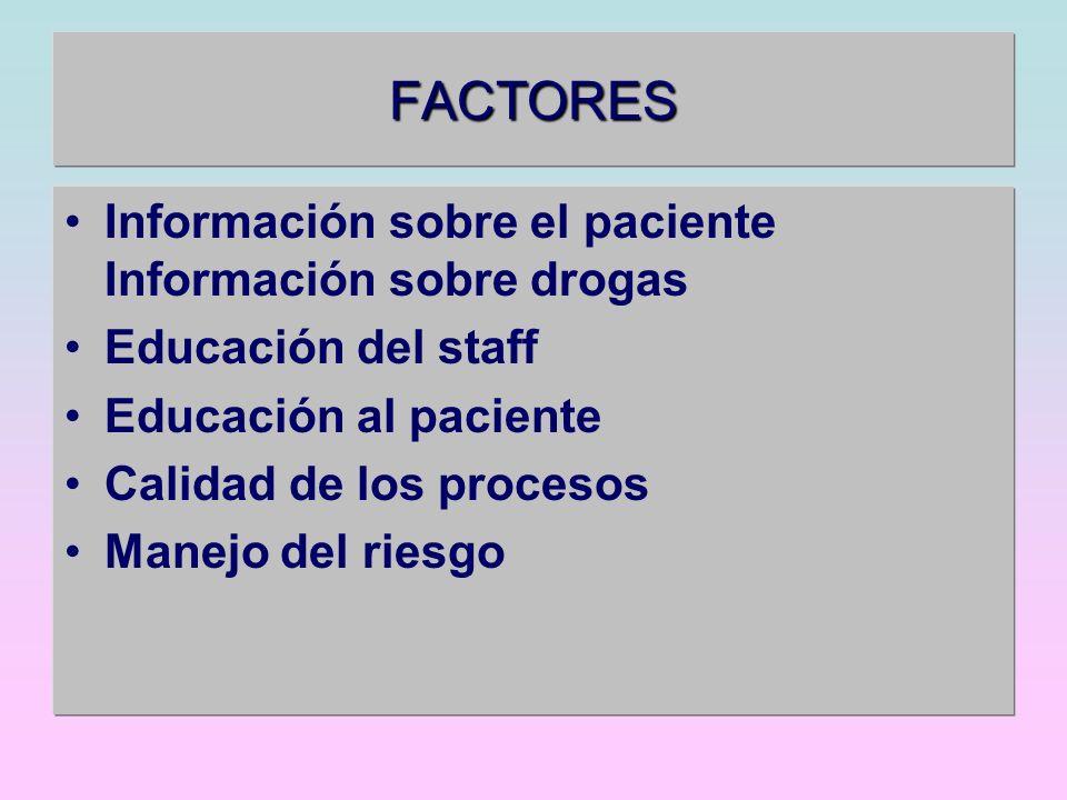 FACTORES Información sobre el paciente Información sobre drogas