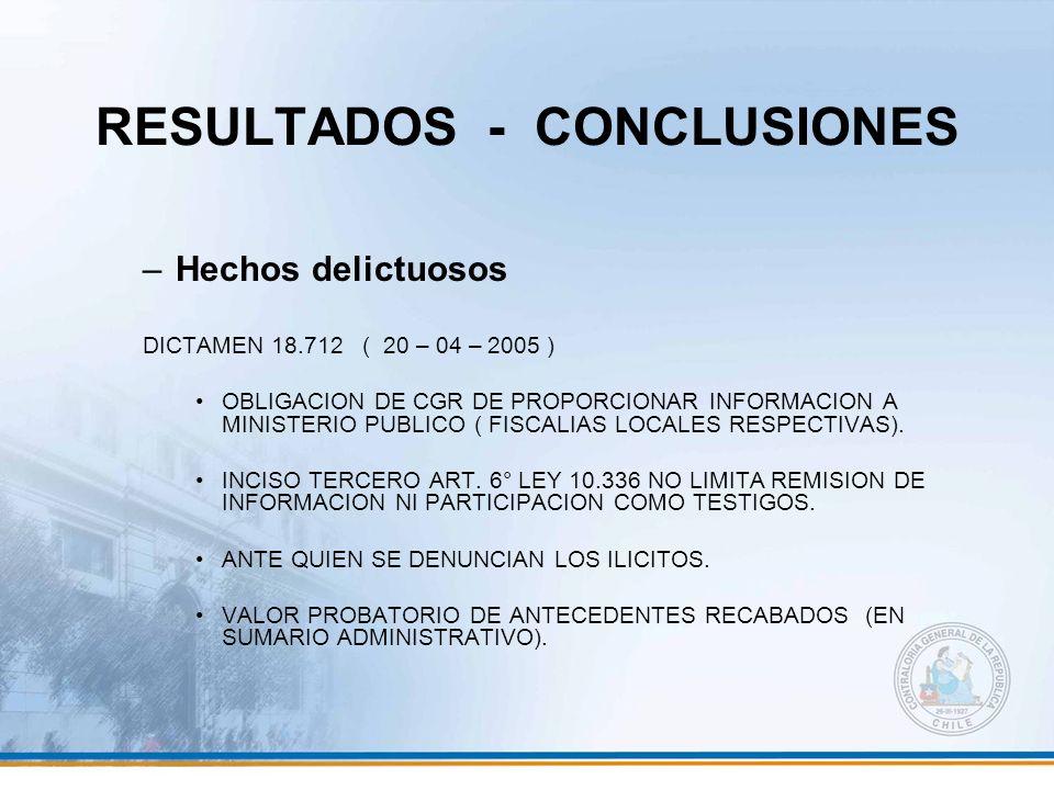 RESULTADOS - CONCLUSIONES
