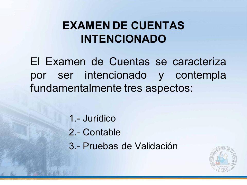 EXAMEN DE CUENTAS INTENCIONADO