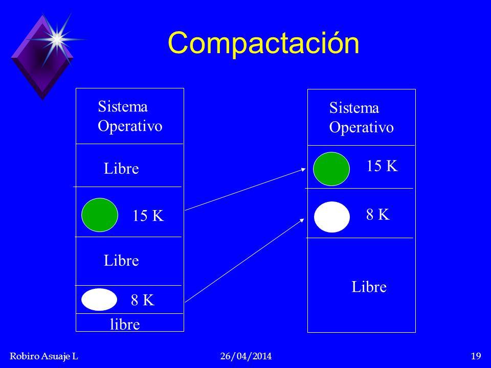 Compactación Sistema Sistema Operativo Operativo 15 K Libre 15 K 8 K