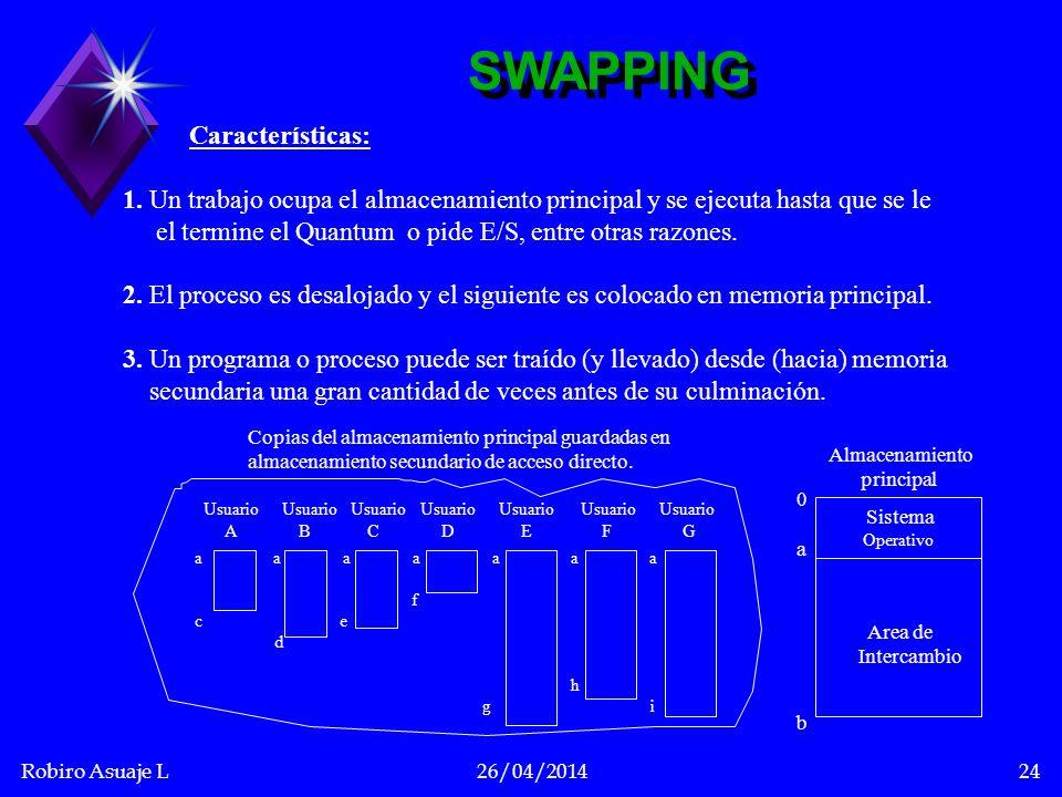 SWAPPING Características: